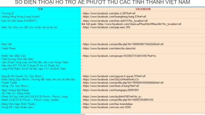 Số điện thoại hỗ trợ phượt thủ 64 tỉnh thành Việt Nam