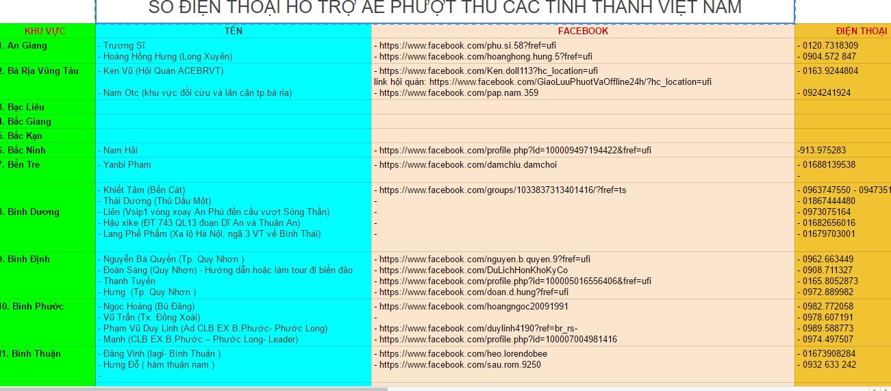 Photo of Số điện thoại hỗ trợ phượt thủ 64 tỉnh thành Việt Nam